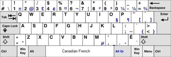 Keyboard charts the intl eng keyboard uses five modifier characters in red and the right alt key ccuart Images