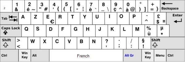 Keyboard charts the intl eng keyboard uses five modifier characters in red and the right alt key spiritdancerdesigns Images