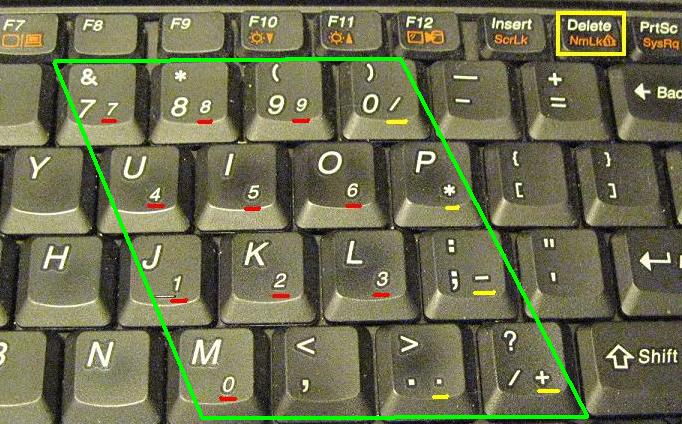 how to get accents on laptop keyboard