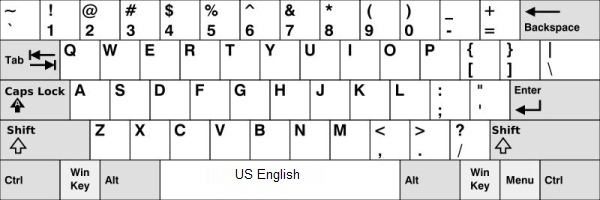 Keyboard charts note czech and slovak also use the english qwerty layout ccuart Images